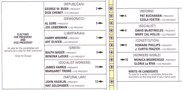 Problème d'alignement sur les machines de votes américaines