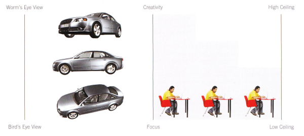 L'effet cathédrale appliqué à une salle de travail ou à la présentation d'une voiture