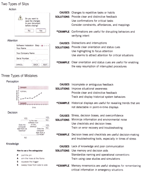 Les différentes types d'erreur en ergonomie
